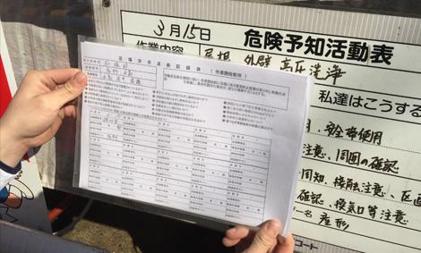 足場安全点検記録表の確認